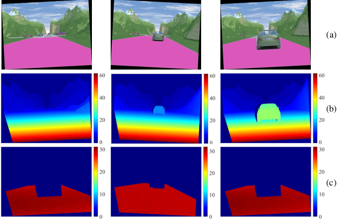 Figure 3 for Pothole Detection Based on Disparity Transformation and Road Surface Modeling