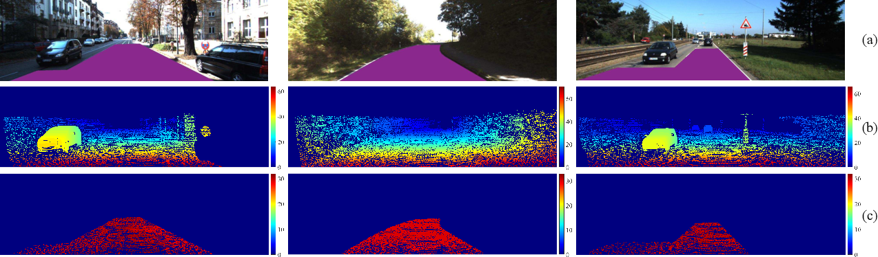 Figure 4 for Pothole Detection Based on Disparity Transformation and Road Surface Modeling