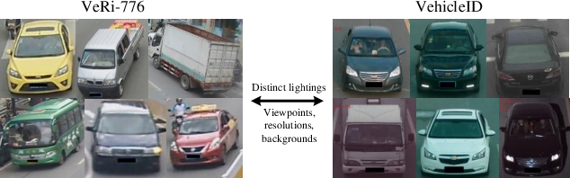 Figure 1 for Cross Domain Knowledge Transfer for Unsupervised Vehicle Re-identification