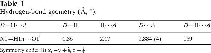 Table 1 Hydrogen-bond geometry (Å, ).