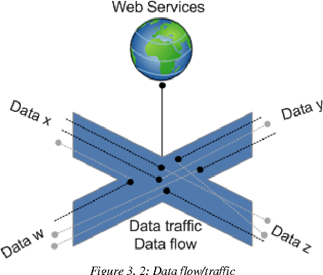 from MSI-Rapporter från MSI Cascading Web Services in Mobile ...