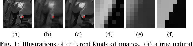 Figure 1 for Blind Image Deblurring via Reweighted Graph Total Variation