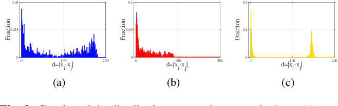 Figure 2 for Blind Image Deblurring via Reweighted Graph Total Variation