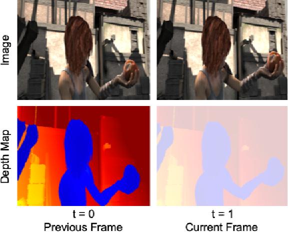 Figure 1 for Depth Map Estimation of Dynamic Scenes Using Prior Depth Information