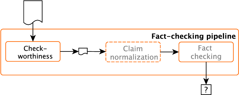 Figure 1 for Overview of the CLEF-2018 CheckThat! Lab on Automatic Identification and Verification of Political Claims. Task 1: Check-Worthiness