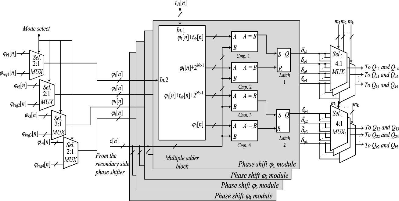 Design And Implementation Of Assisting Converter Based Integrated Dc Converters For Electric Vehicles Intechopen Battery Management System Electromobility Applications Semantic Scholar