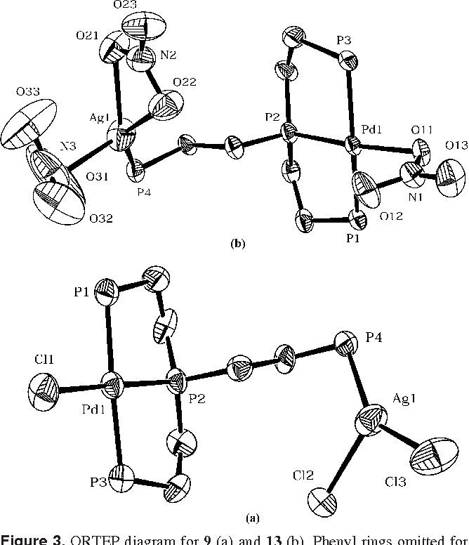 Figure 3 From Novel Chelate Ring Opening Induced By Silveri Of
