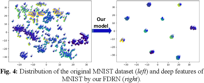 Figure 4 for Fast Dense Residual Network: Enhancing Global Dense Feature Flow for Text Recognition