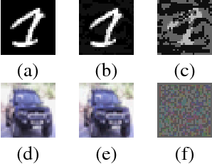 Figure 3 for Measuring Neural Net Robustness with Constraints