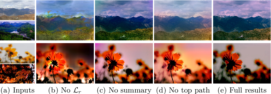 Figure 4 for Joint Bilateral Learning for Real-time Universal Photorealistic Style Transfer