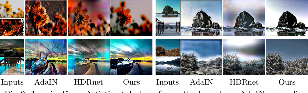 Figure 1 for Joint Bilateral Learning for Real-time Universal Photorealistic Style Transfer
