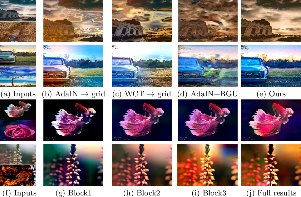 Figure 3 for Joint Bilateral Learning for Real-time Universal Photorealistic Style Transfer