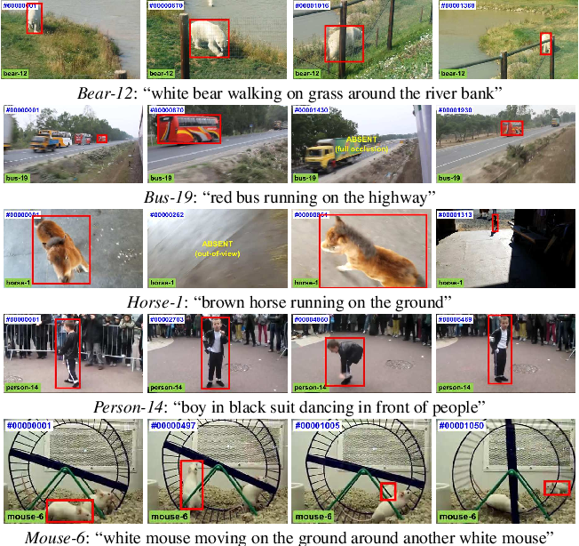 Figure 3 for LaSOT: A High-quality Benchmark for Large-scale Single Object Tracking