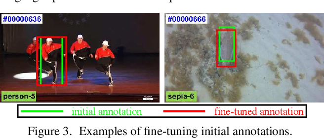 Figure 4 for LaSOT: A High-quality Benchmark for Large-scale Single Object Tracking