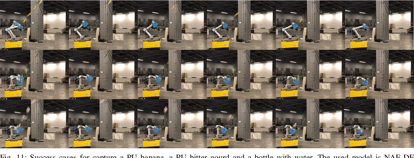 Figure 3 for Neural Motion Prediction for In-flight Uneven Object Catching
