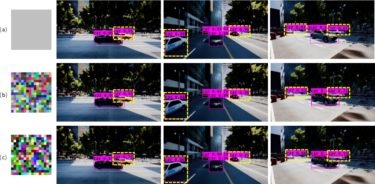 Figure 1 for CCA: Exploring the Possibility of Contextual Camouflage Attack on Object Detection