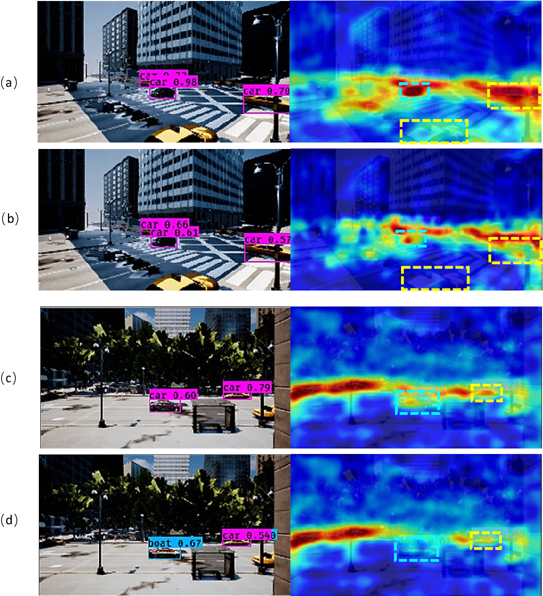 Figure 4 for CCA: Exploring the Possibility of Contextual Camouflage Attack on Object Detection