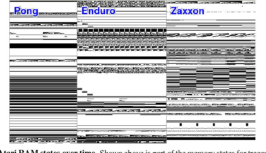 Figure 1 for A Growing Long-term Episodic & Semantic Memory