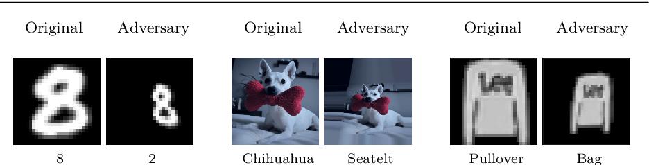 Figure 1 for Generating Unrestricted Adversarial Examples via Three Parameters