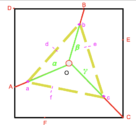 Figure 3 for Generating Unrestricted Adversarial Examples via Three Parameters