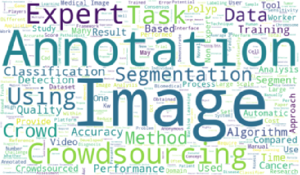 Figure 1 for A Survey of Crowdsourcing in Medical Image Analysis