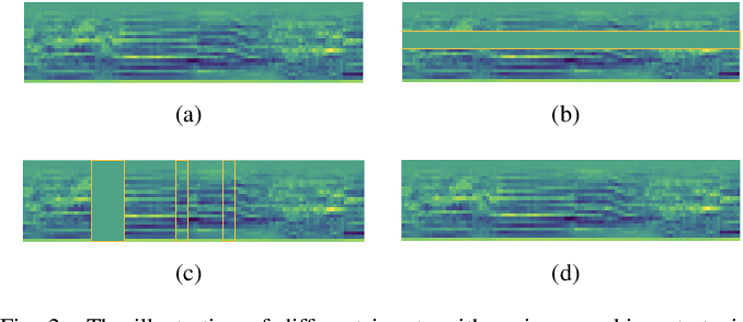 Figure 2 for Improving the Adversarial Robustness for Speaker Verification by Self-Supervised Learning