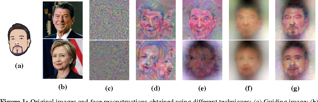 Figure 1 for Inverting face embeddings with convolutional neural networks