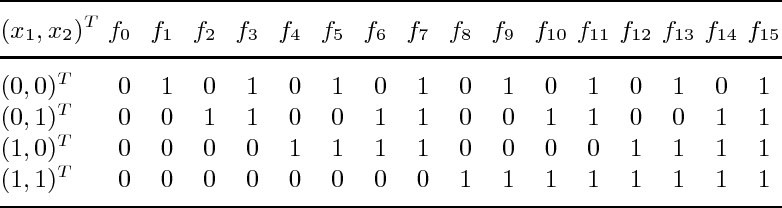 Figure 2 for Recent Results on No-Free-Lunch Theorems for Optimization