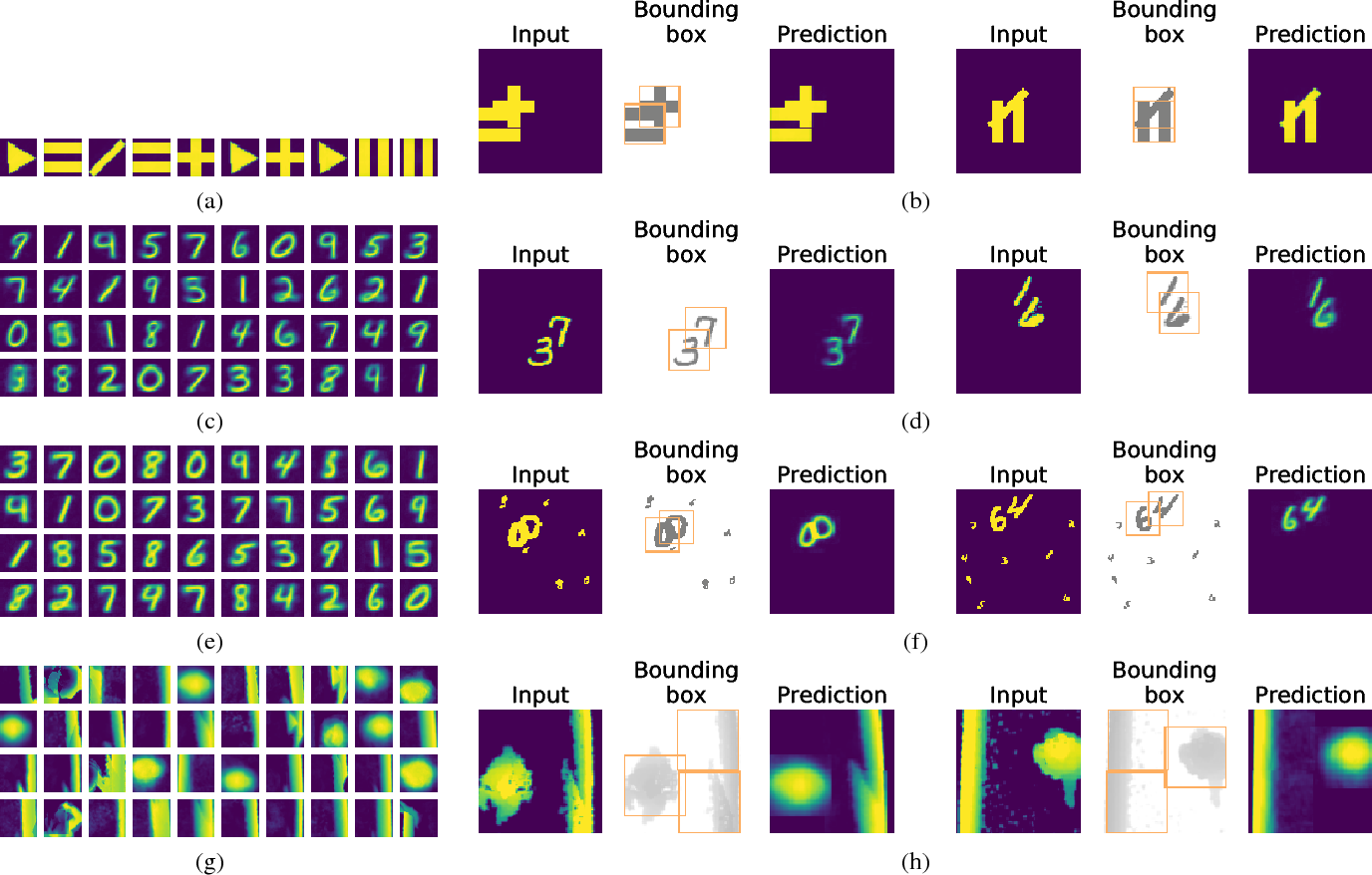 Figure 4 for StampNet: unsupervised multi-class object discovery