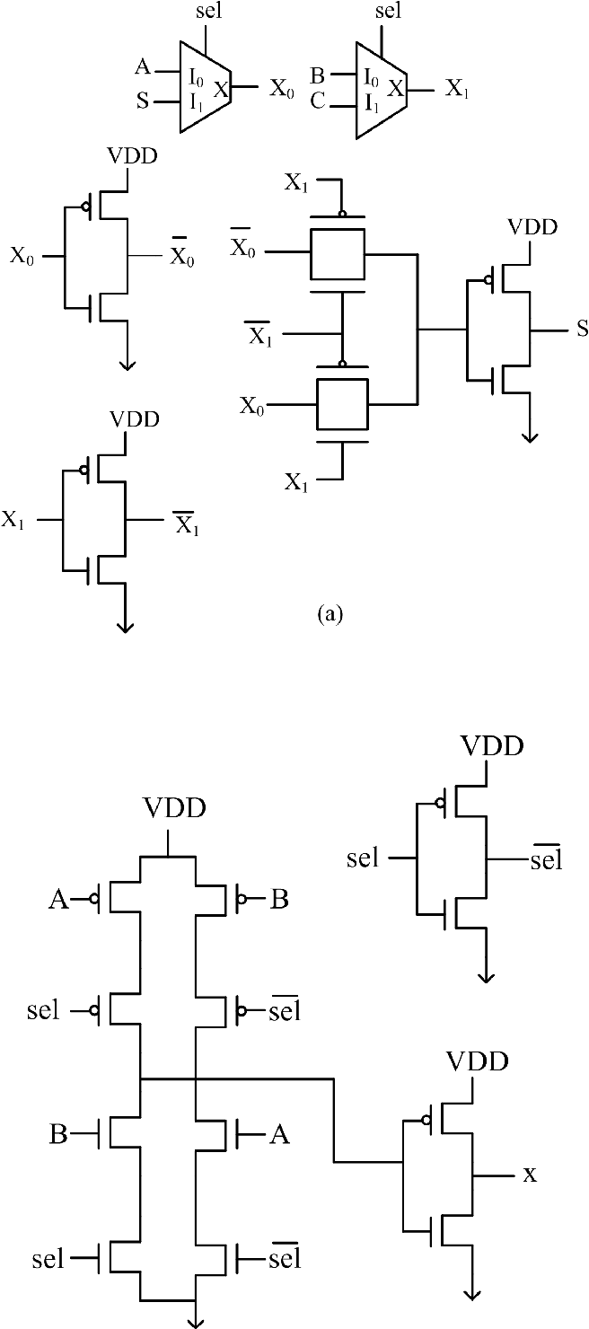 Design of a parallel self timed adder by using transmission gate figure 4 ccuart Images