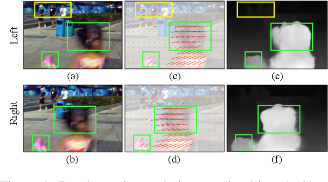 Figure 1 for DAVANet: Stereo Deblurring with View Aggregation