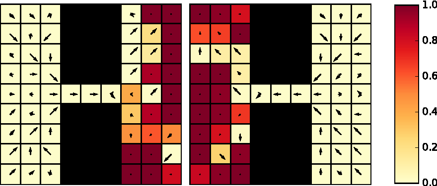 Figure 1 for Principled Option Learning in Markov Decision Processes