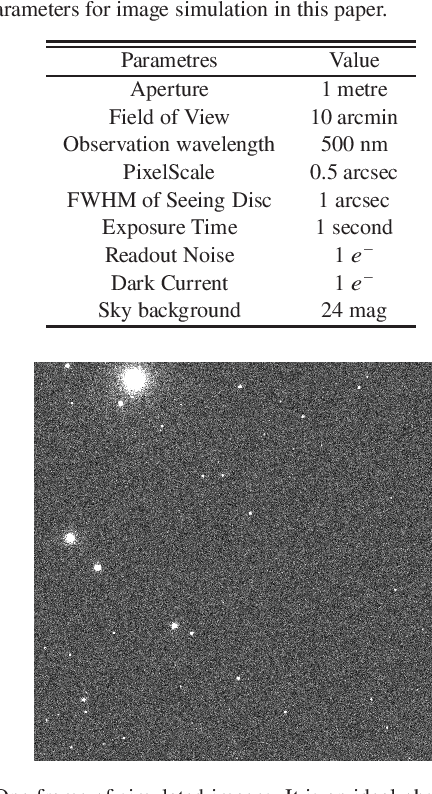 Figure 2 for The Deep Neural Network based Photometry Framework for Wide Field Small Aperture Telescopes