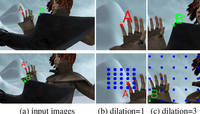 Figure 3 for DCVNet: Dilated Cost Volume Networks for Fast Optical Flow
