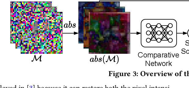 Figure 3 for A Fusion-Denoising Attack on InstaHide with Data Augmentation
