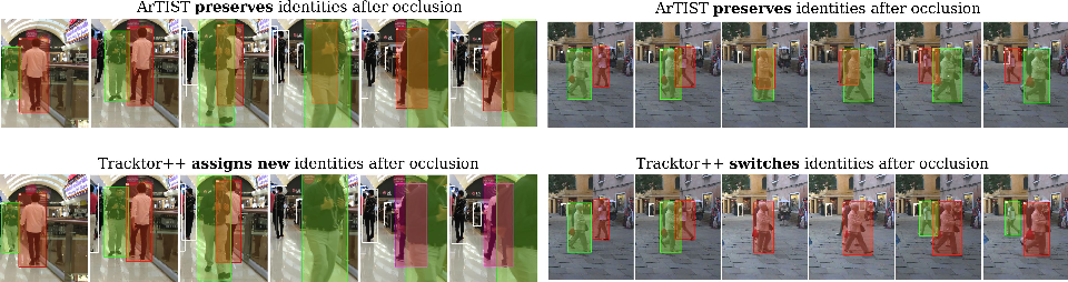 Figure 1 for ArTIST: Autoregressive Trajectory Inpainting and Scoring for Tracking