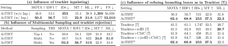 Figure 2 for ArTIST: Autoregressive Trajectory Inpainting and Scoring for Tracking
