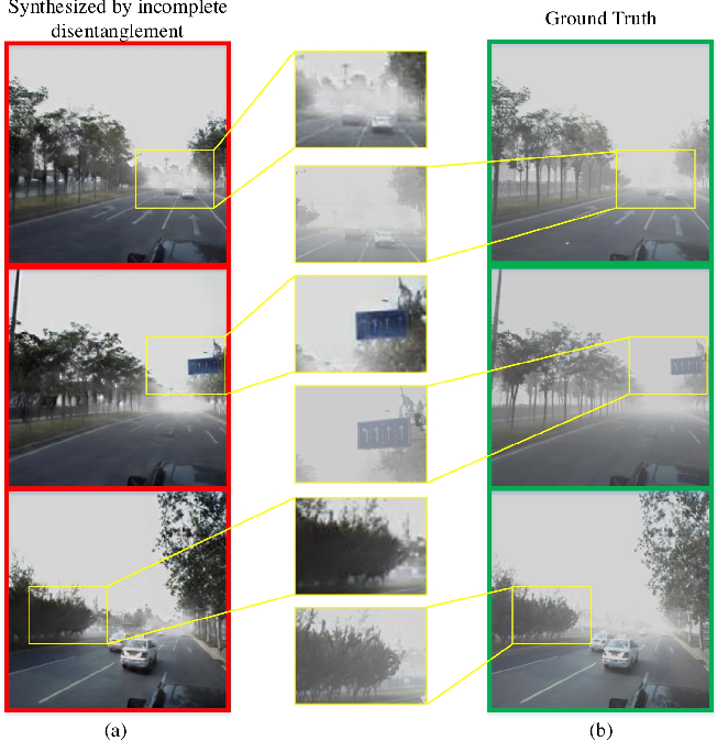 Figure 1 for Level-aware Haze Image Synthesis by Self-Supervised Content-Style Disentanglement