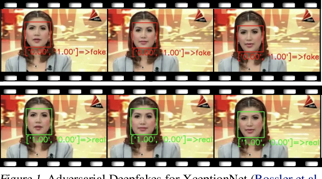 Figure 1 for Adversarial Deepfakes: Evaluating Vulnerability of Deepfake Detectors to Adversarial Examples