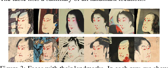 Figure 3 for Ukiyo-e Analysis and Creativity with Attribute and Geometry Annotation