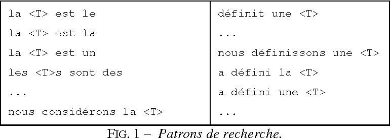 Figure 1 for Regroupement sémantique de définitions en espagnol