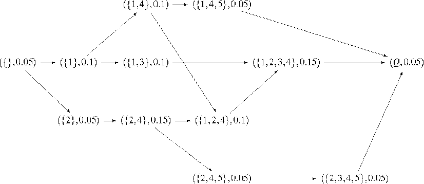 Figure 1 for Approximation by filter functions