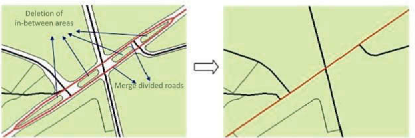 Figure 4. Merging divided roads that enclose verges.
