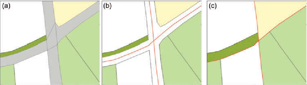 Figure 5. Extending parcel boundaries to the new road centerlines. (a) Original 1:10k polygons; (b) gaps in the data due to replacing road polygons with lines; and (c) extending parcel boundaries to fill the gaps.