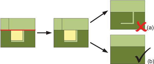 Figure 8. Narrow areas (although sufficient in size) are detected and deleted or amalgamated.