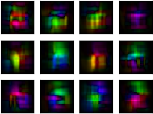 Figure 3 for Multimodal Classification with Deep Convolutional-Recurrent Neural Networks for Electroencephalography