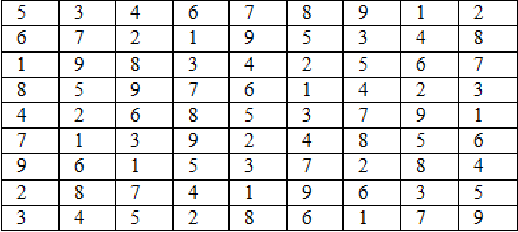 Figure 1 from Recursive Backtracking for Solving 9*9 Sudoku