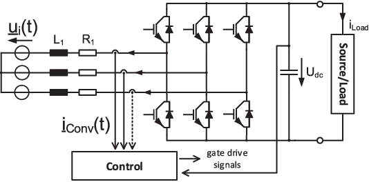 Digital current control in a rotating reference frame - Part I ...