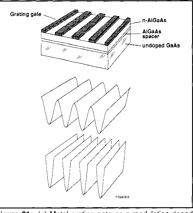 Figure 21 From Submicron And Nanometer Structures Technology And