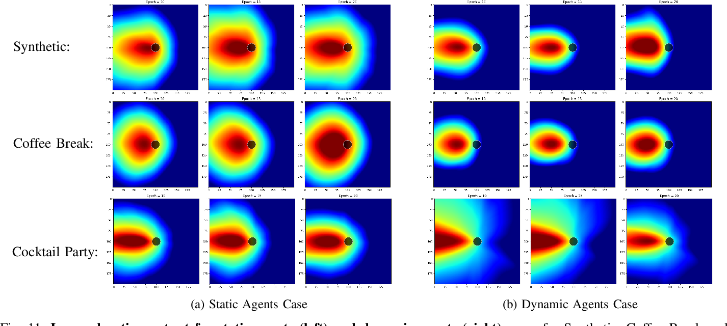 Figure 3 for Modeling Social Group Communication with Multi-Agent Imitation Learning